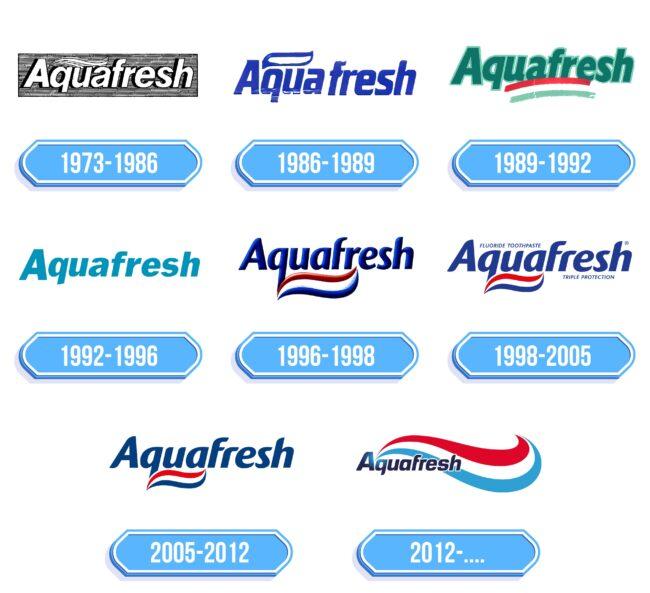 Aquafresh Logo Storia