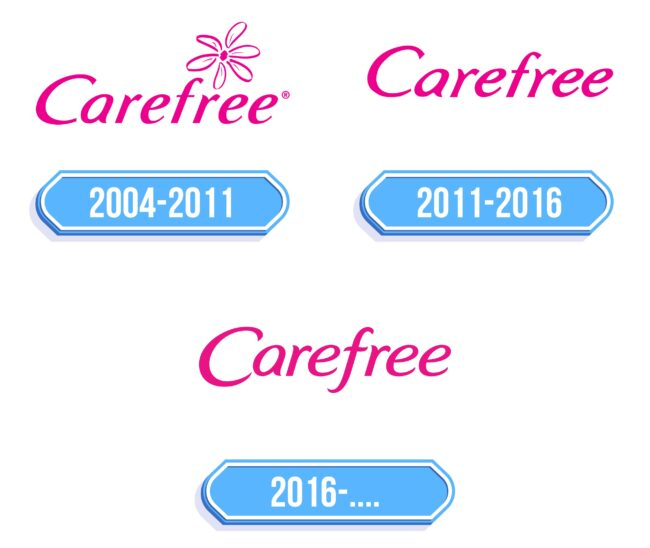 Carefree Logo Storia