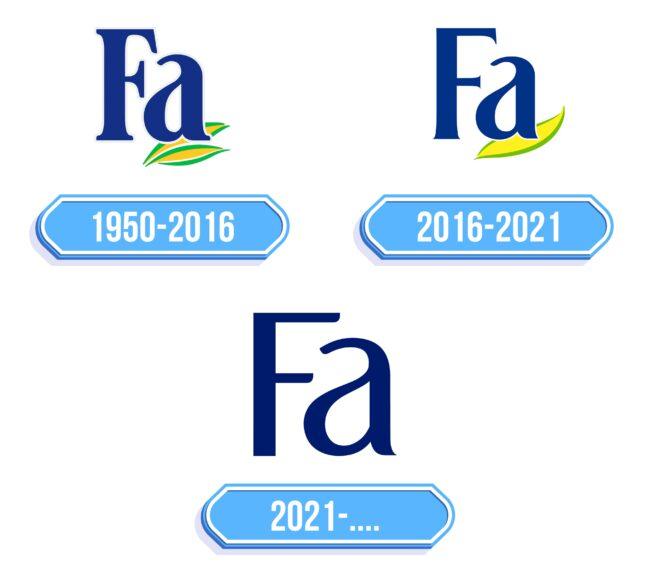 Fa Logo Storia