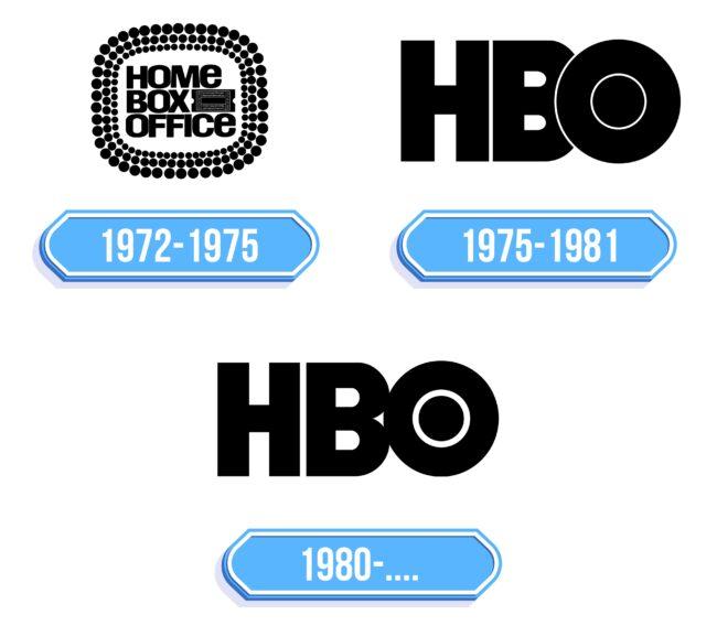 HBO Logo Storia
