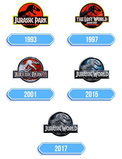 Jurassic Park Logo Storia