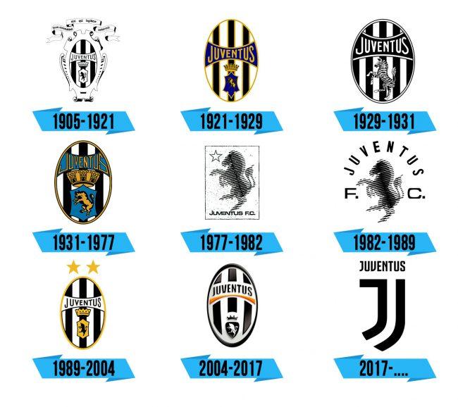 Juventus FC Logo Storia