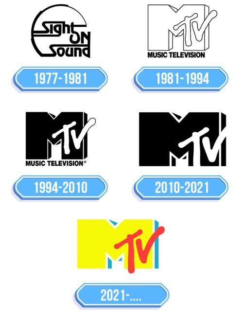 MTV Logo Storia