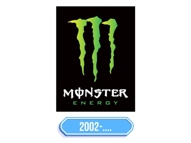 Monster Energy Logo Storia