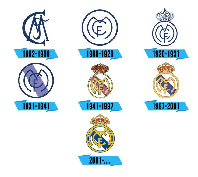 Real Madrid Logo Storia