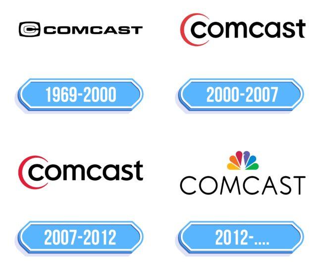 Comcast Logo Storia