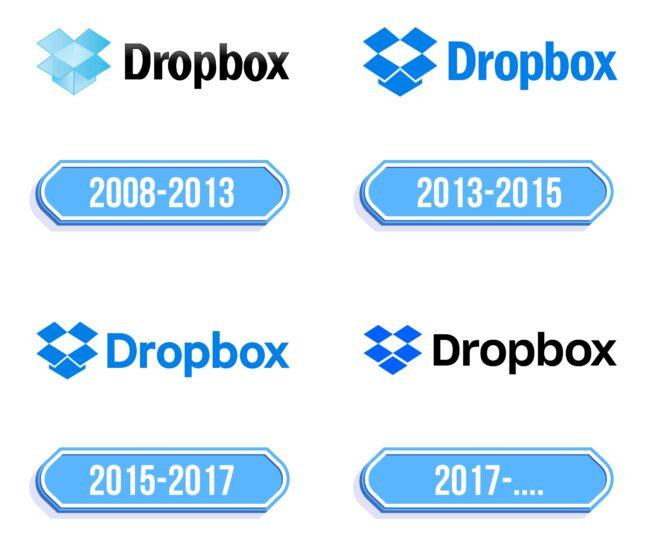 Dropbox Logo Storia
