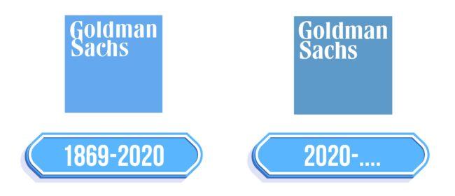 Goldman Sachs Logo Storia