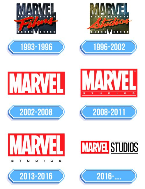 Marvel Studios Logo Storia