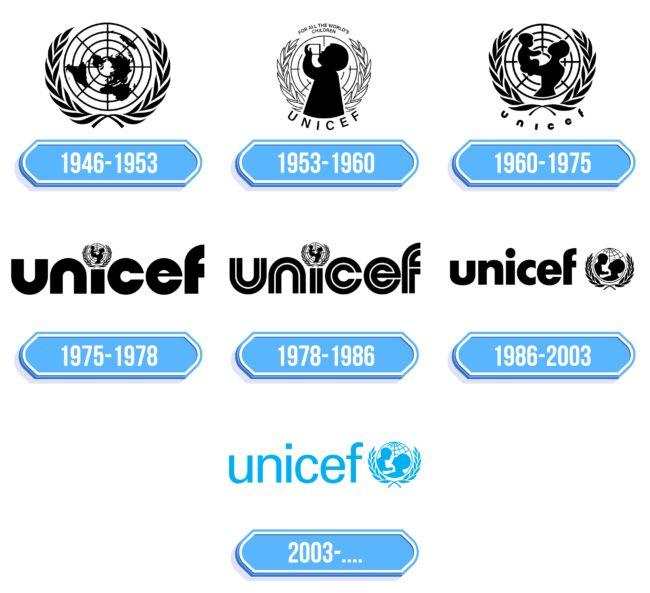 UNICEF Logo Storia