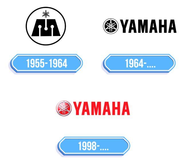 Yamaha Logo Storia
