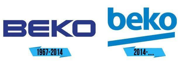 Beko Logo Storia