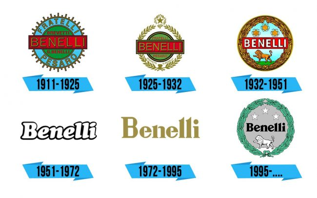 Benelli Logo Storia