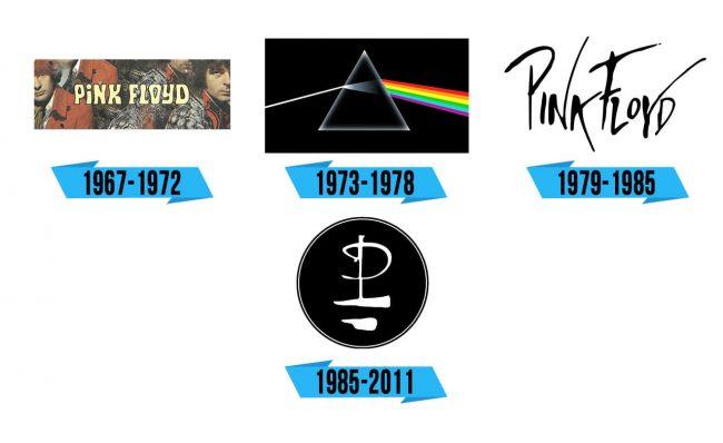 Pink Floyd Logo Storia