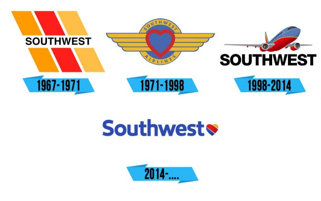 Southwest Airlines Logo Storia