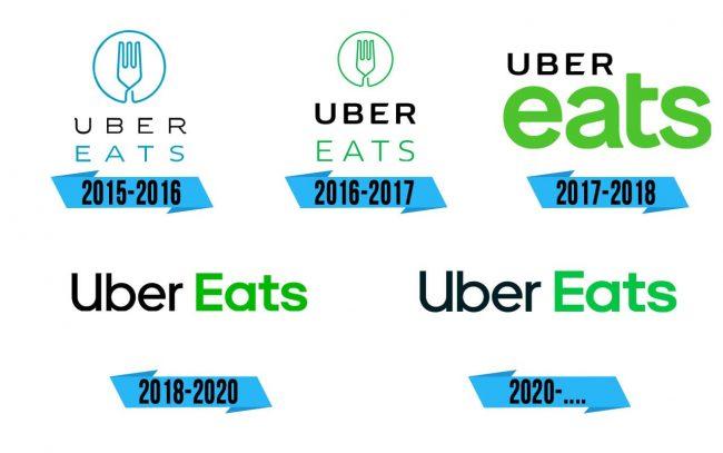 Uber Eats Logo Storia