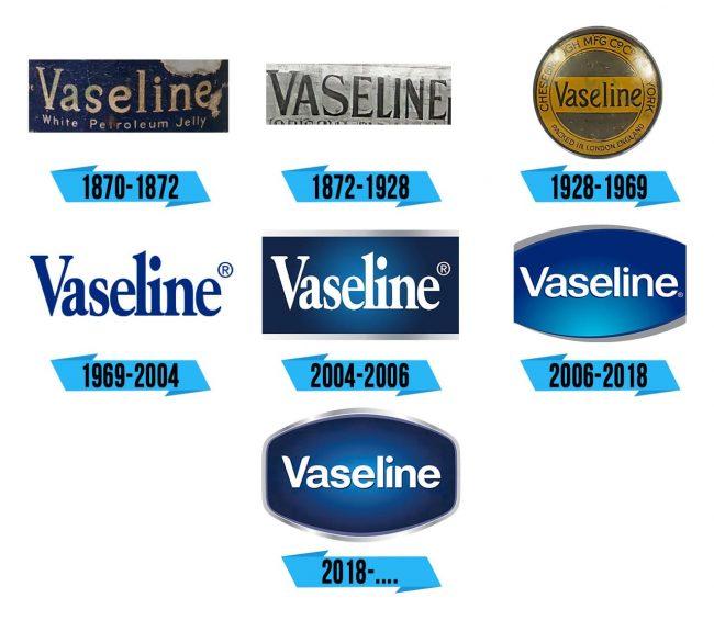 Vaseline Logo Storia