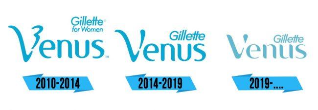Venus Logo Storia