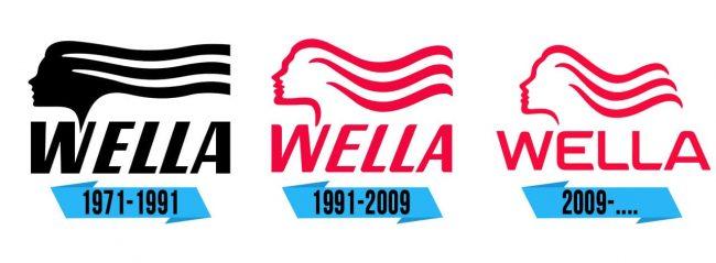 Wella Logo Storia