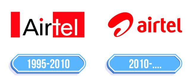 Airtel Logo Storia