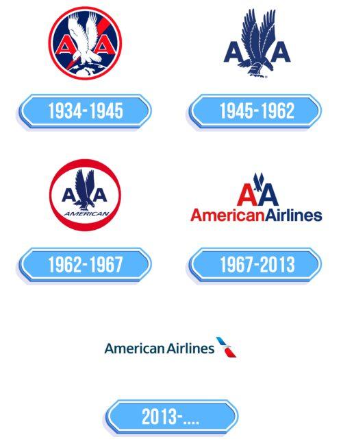American Airlines Logo Storia