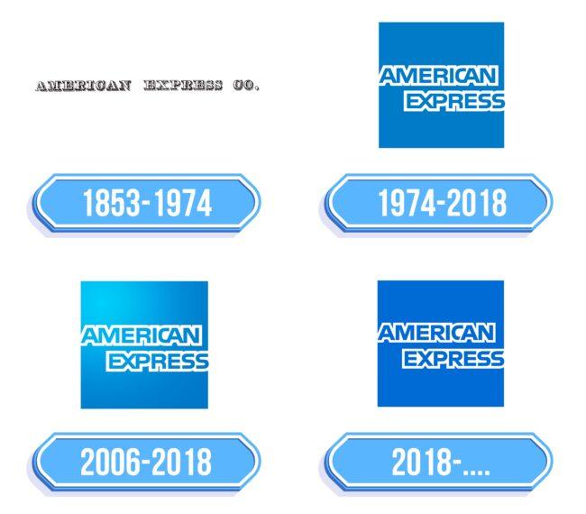 American Express Logo Storia