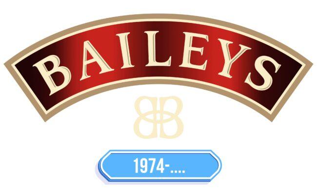 Baileys Logo Storia