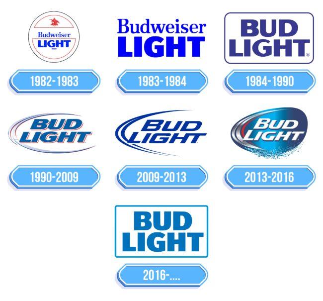 Bud Light Logo Storia
