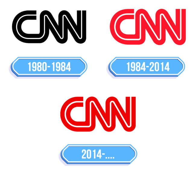 CNN Logo Storia