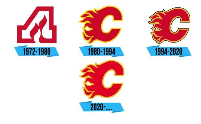 Calgary Flames Logo Storia