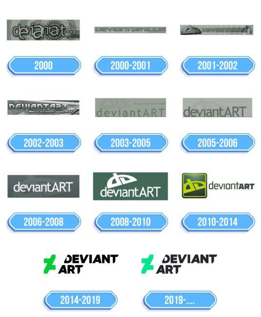 DeviantArt Logo Storia