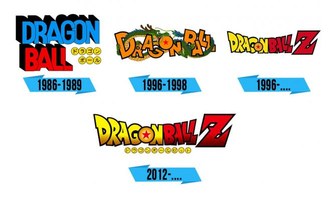 Dragon Ball Logo Storia
