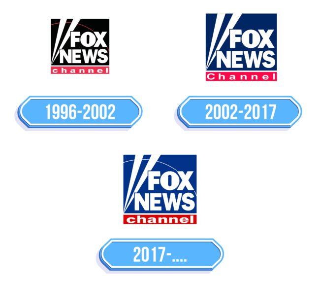 Fox News Logo Storia