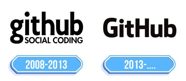 GitHub Logo Storia