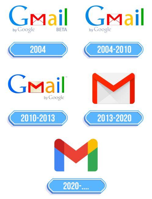 Gmail Logo Storia