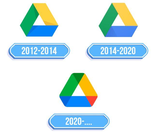 Google Drive Logo Storia