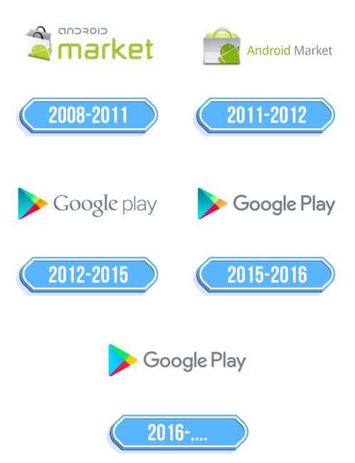 Google Play Logo Storia