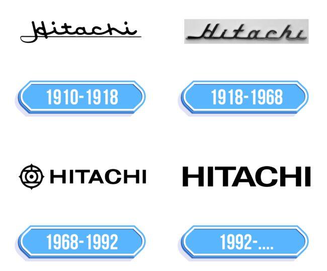 Hitachi Logo Storia