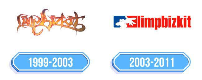 Limp Bizkit Logo Storia