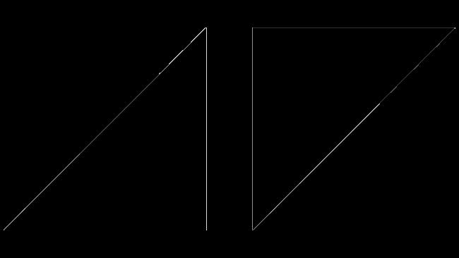 Logo della Avicii