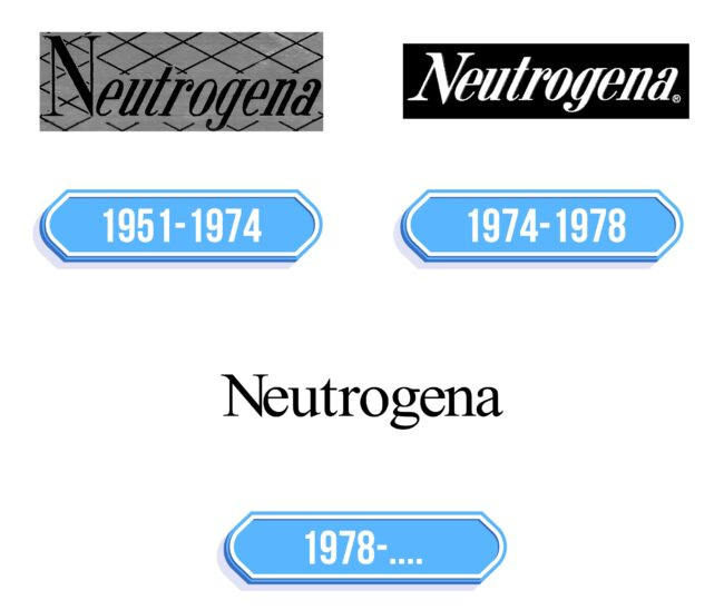 Neutrogena Logo Storia