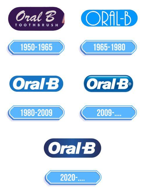 Oral B Logo Storia