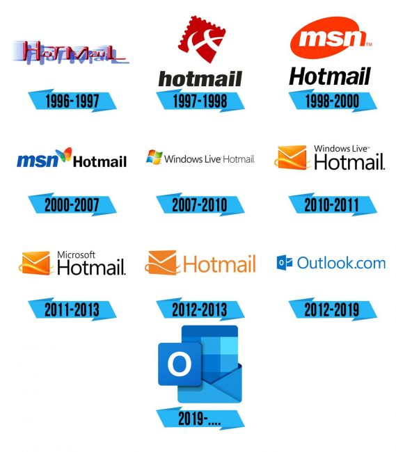 Outlook Logo Storia