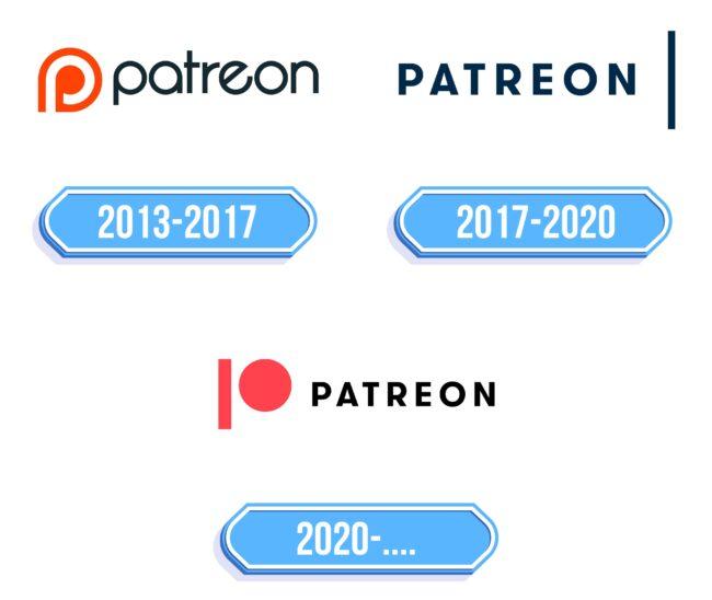 Patreon Logo Storia