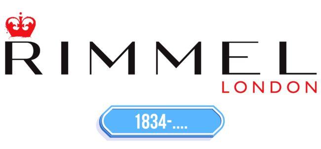 Rimmel Logo Storia