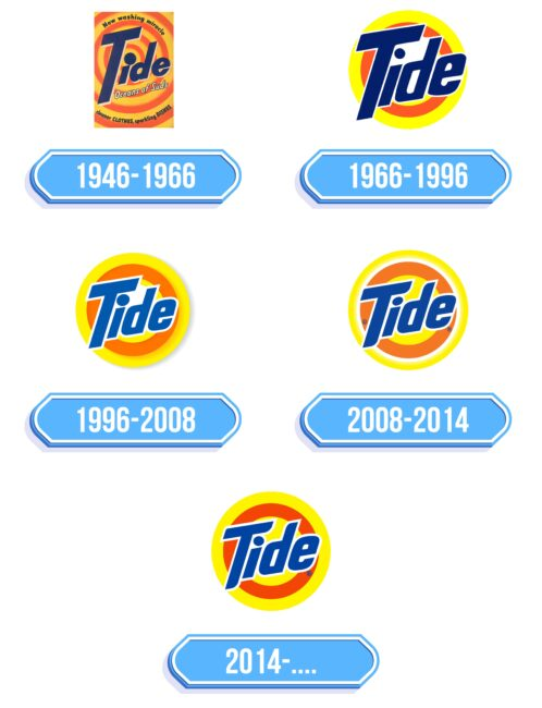 Tide Logo Storia