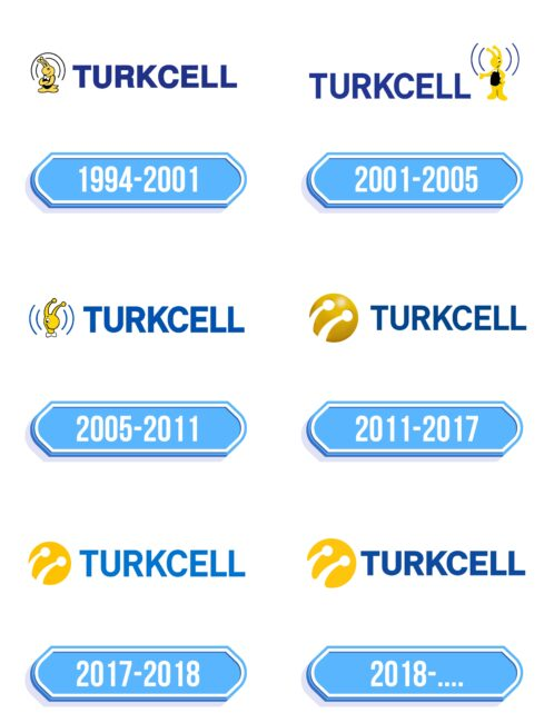 Turkcell Logo Storia