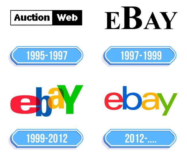eBay Logo Storia