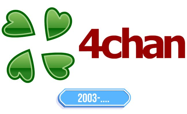 4chan Logo Storia