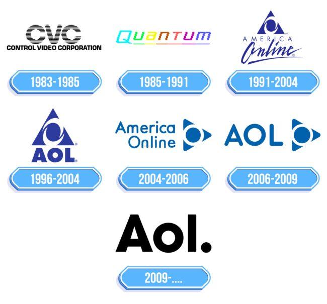 AOL Logo Storia